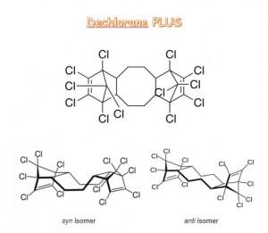 Dechlorane Plus