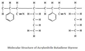 ABS struttura molecolare