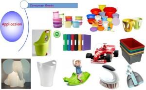 PP consumer goods